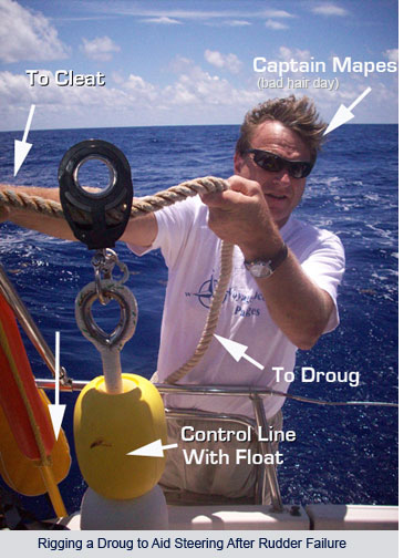 rigging a droug to aid steering