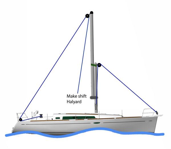 Jury rigging a mast at sea