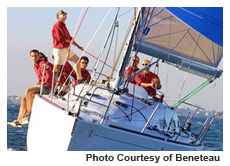 Team Training through sailing