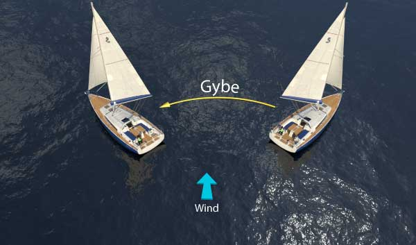 Gybe image